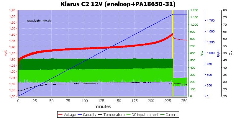 Klarus%20C2%2012V%20(eneloop+PA18650-31)