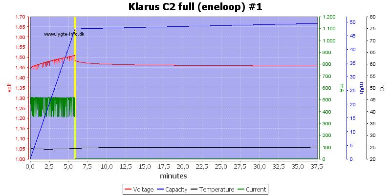 Klarus%20C2%20full%20(eneloop)%20%231