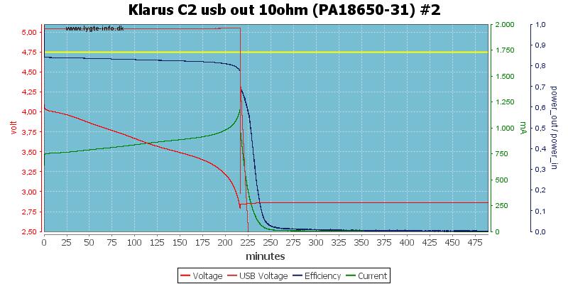 Klarus%20C2%20usb%20out%2010ohm%20(PA18650-31)%20%232