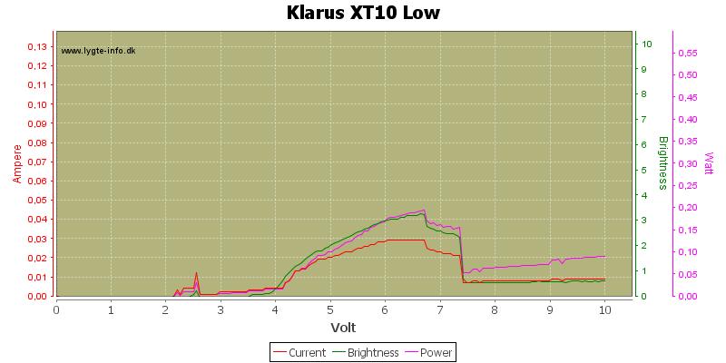 Klarus%20XT10%20Low