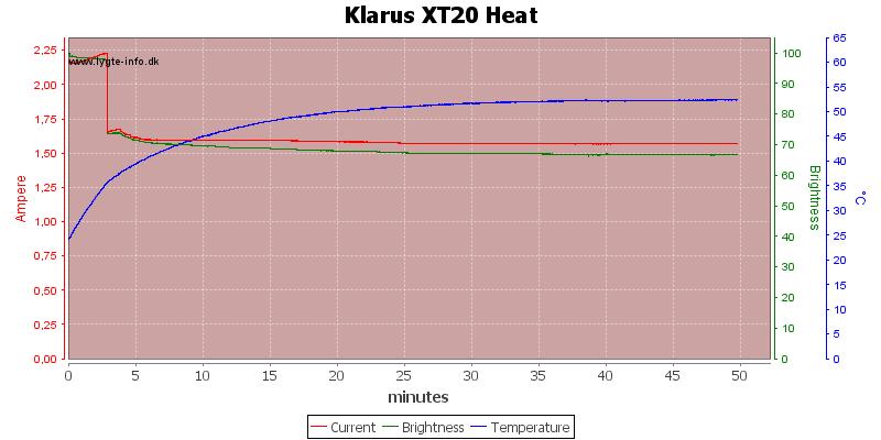 Klarus%20XT20%20Heat