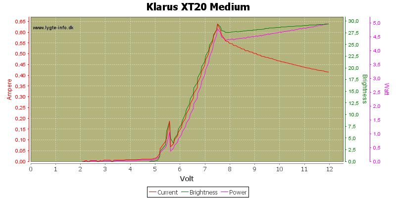 Klarus%20XT20%20Medium