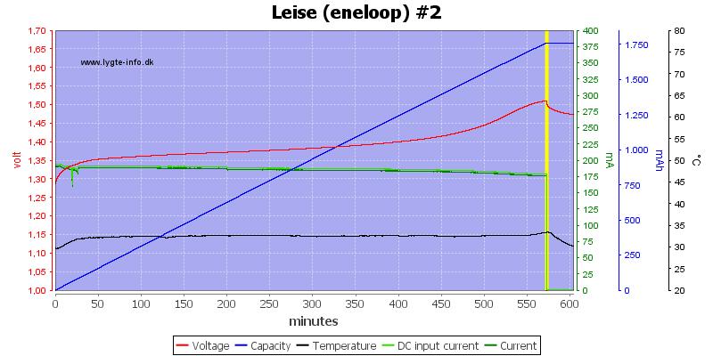 Leise%20%28eneloop%29%20%232