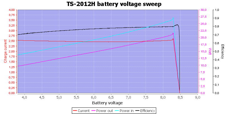 TS-2012H%20load%20sweep