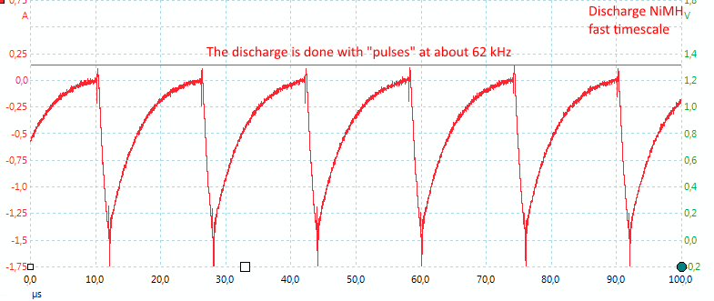DischargeNiMHfastTimescale