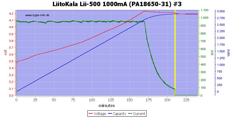 LiitoKala%20Lii-500%201000mA%20(PA18650-31)%20%233