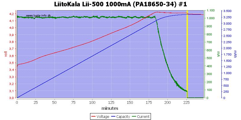 LiitoKala%20Lii-500%201000mA%20(PA18650-34)%20%231