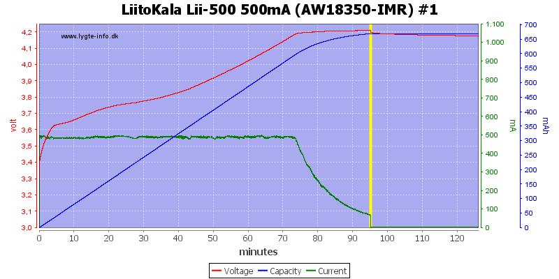 LiitoKala%20Lii-500%20500mA%20(AW18350-IMR)%20%231