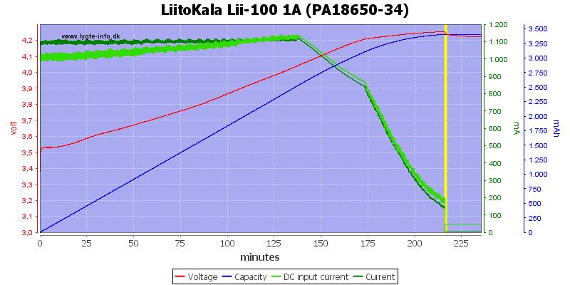 LiitoKala%20Lii-100%201A%20(PA18650-34)