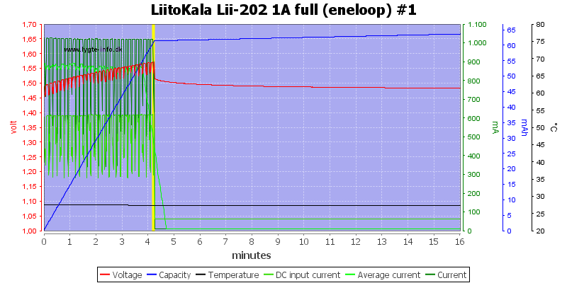 LiitoKala%20Lii-202%201A%20full%20%28eneloop%29%20%231