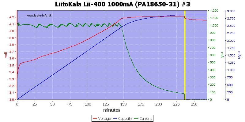 LiitoKala%20Lii-400%201000mA%20%28PA18650-31%29%20%233