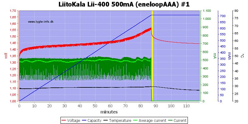LiitoKala%20Lii-400%20500mA%20%28eneloopAAA%29%20%231