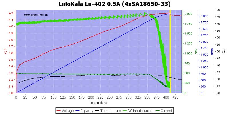 LiitoKala%20Lii-402%200.5A%20%284xSA18650-33%29