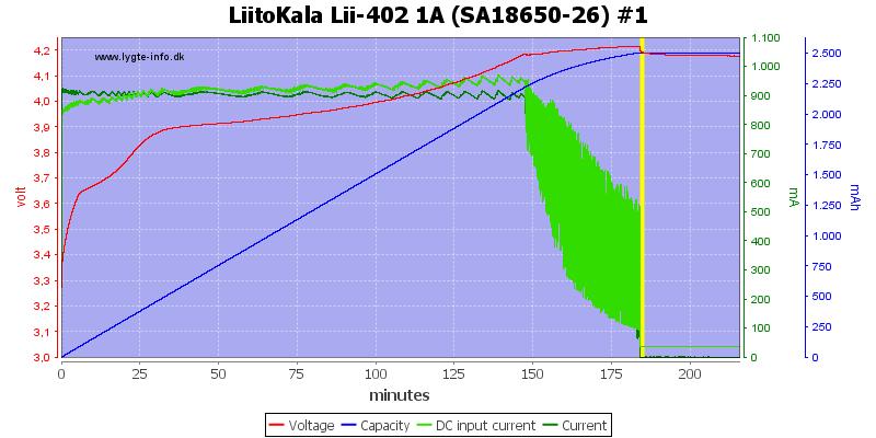 LiitoKala%20Lii-402%201A%20%28SA18650-26%29%20%231