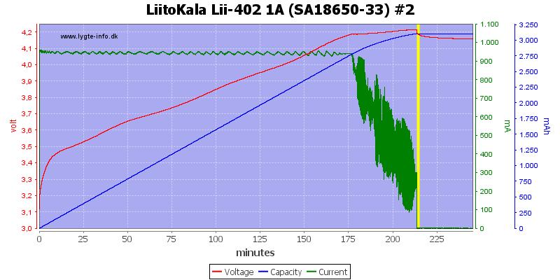 LiitoKala%20Lii-402%201A%20%28SA18650-33%29%20%232