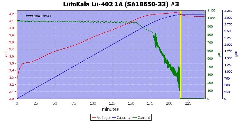 LiitoKala%20Lii-402%201A%20%28SA18650-33%29%20%233