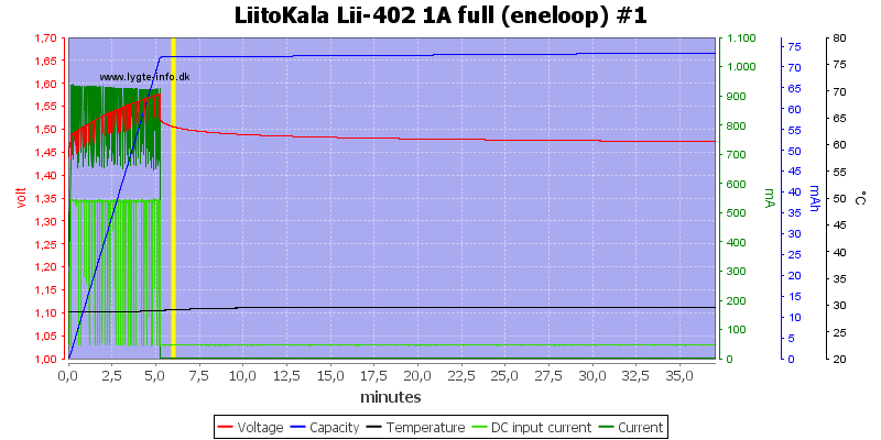 LiitoKala%20Lii-402%201A%20full%20%28eneloop%29%20%231