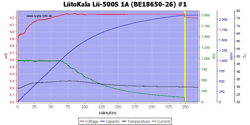 LiitoKala%20Lii-500S%201A%20%28BE18650-26%29%20%231