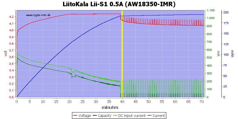 LiitoKala%20Lii-S1%200.5A%20%28AW18350-IMR%29