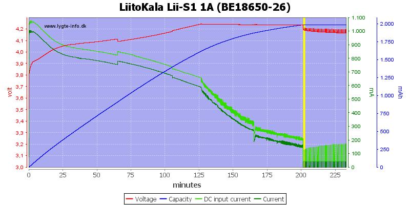 LiitoKala%20Lii-S1%201A%20%28BE18650-26%29
