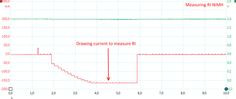 MeasuringRINiMH