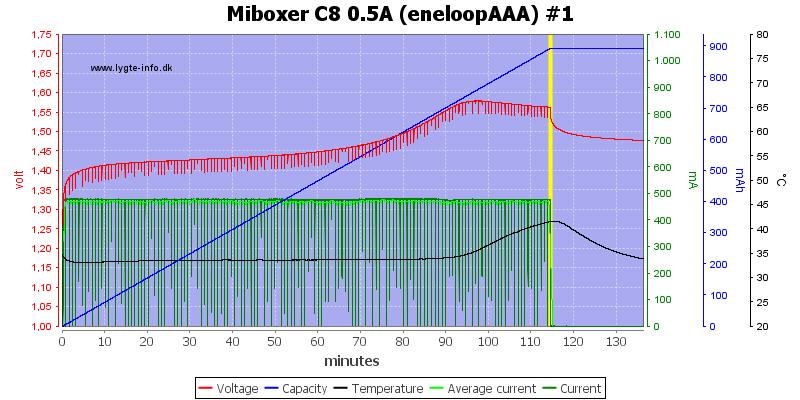 Miboxer%20C8%200.5A%20%28eneloopAAA%29%20%231