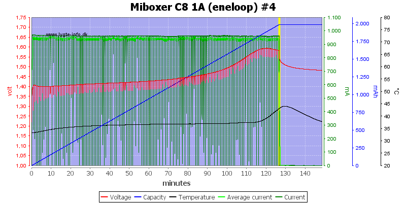 Miboxer%20C8%201A%20%28eneloop%29%20%234