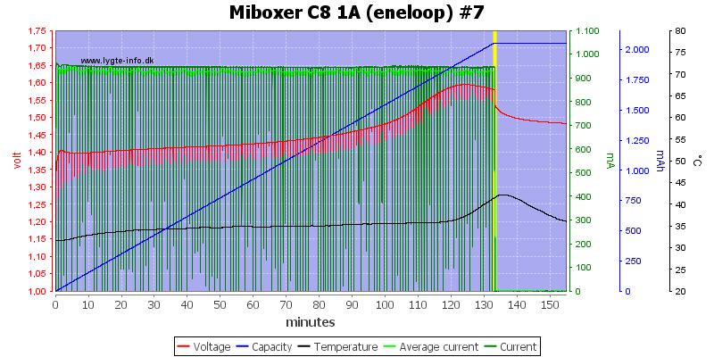 Miboxer%20C8%201A%20%28eneloop%29%20%237