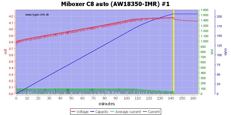 Miboxer%20C8%20auto%20%28AW18350-IMR%29%20%231
