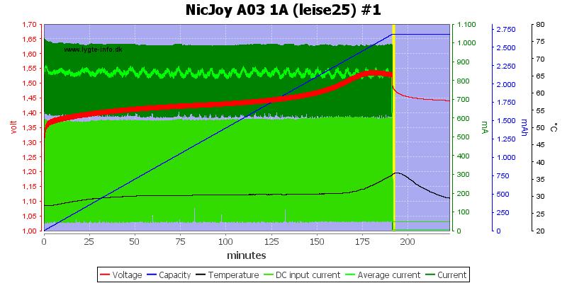 NicJoy%20A03%201A%20%28leise25%29%20%231