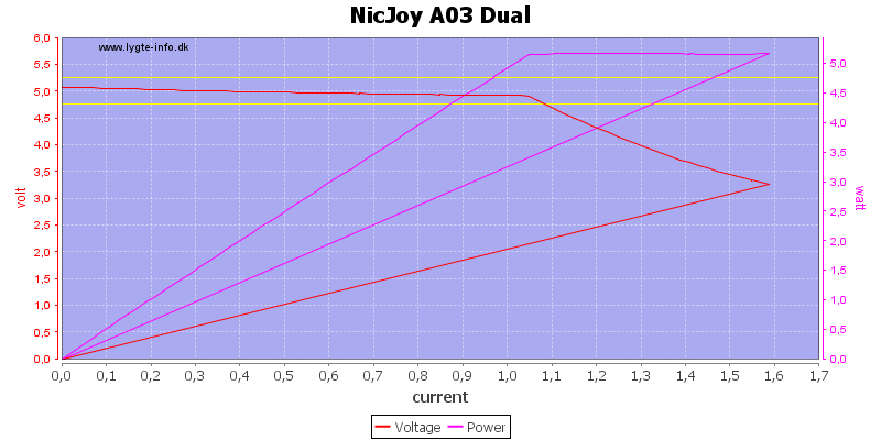 NicJoy%20A03%20Dual%20load%20sweep