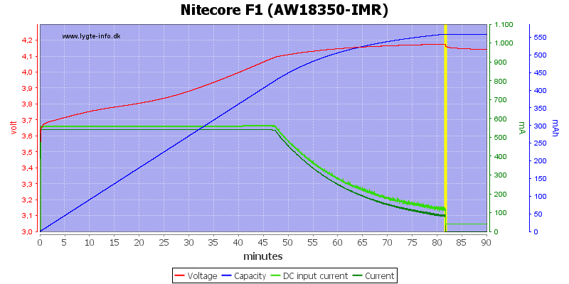 Nitecore%20F1%20(AW18350-IMR)