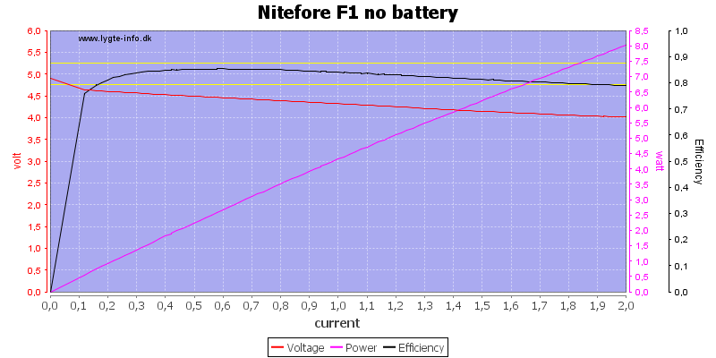 Nitefore%20F1%20no%20battery%20load%20sweep