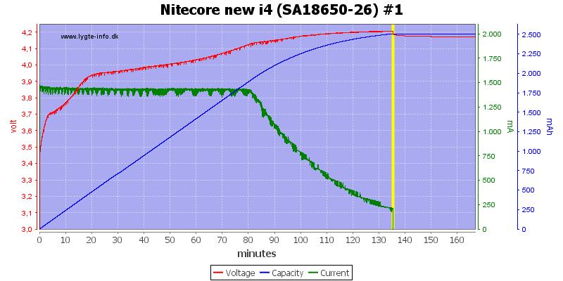 Nitecore%20new%20i4%20%28SA18650-26%29%20%231