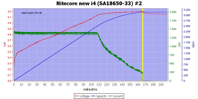Nitecore%20new%20i4%20%28SA18650-33%29%20%232