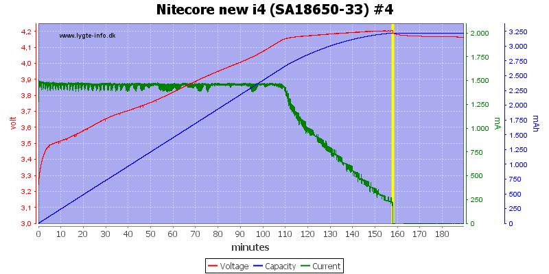 Nitecore%20new%20i4%20%28SA18650-33%29%20%234