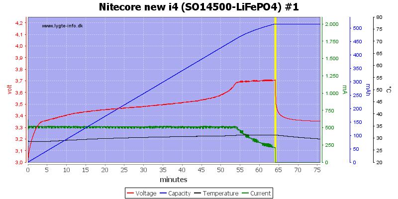 Nitecore%20new%20i4%20%28SO14500-LiFePO4%29%20%231