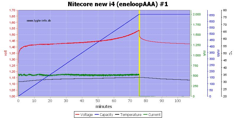 Nitecore%20new%20i4%20%28eneloopAAA%29%20%231