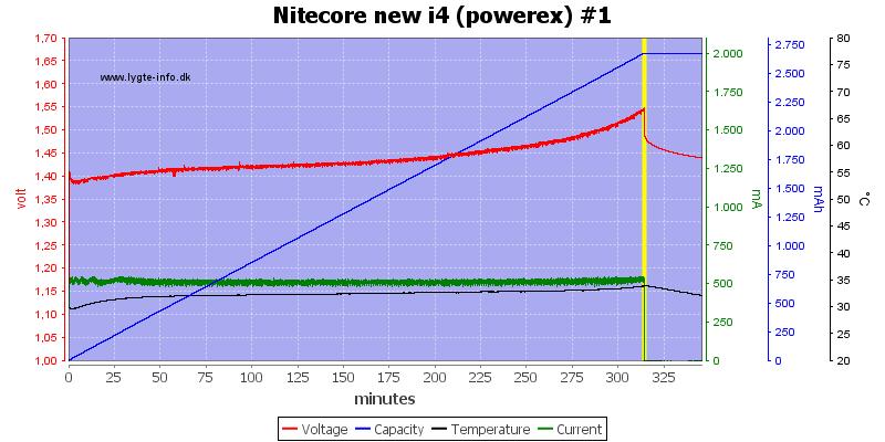 Nitecore%20new%20i4%20%28powerex%29%20%231