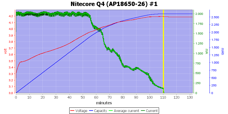 Nitecore%20Q4%20%28AP18650-26%29%20%231