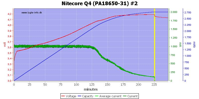 Nitecore%20Q4%20%28PA18650-31%29%20%232