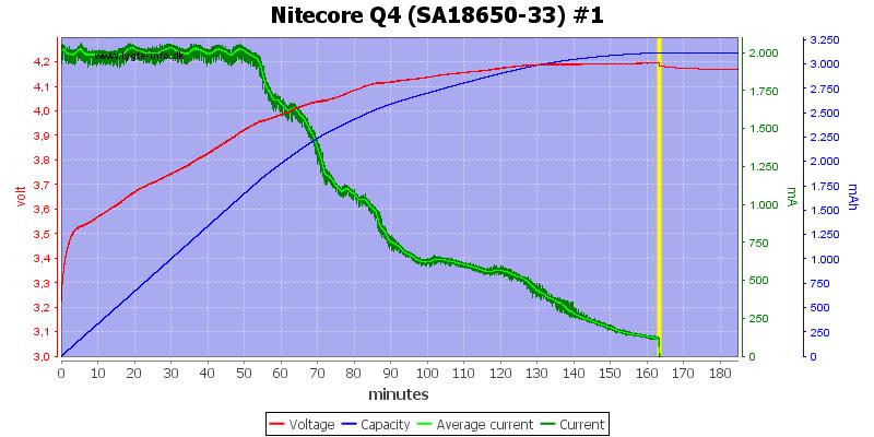 Nitecore%20Q4%20%28SA18650-33%29%20%231