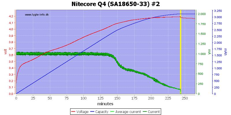 Nitecore%20Q4%20%28SA18650-33%29%20%232