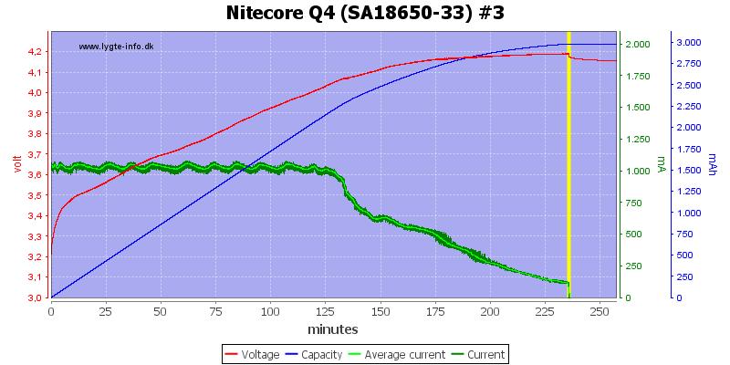 Nitecore%20Q4%20%28SA18650-33%29%20%233