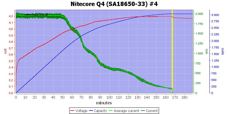 Nitecore%20Q4%20%28SA18650-33%29%20%234