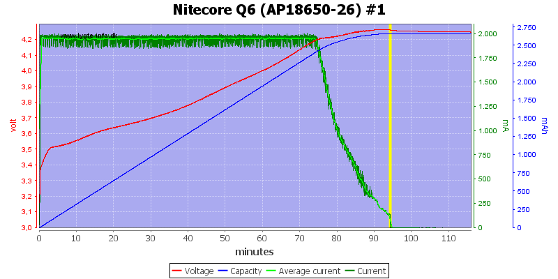 Nitecore%20Q6%20%28AP18650-26%29%20%231