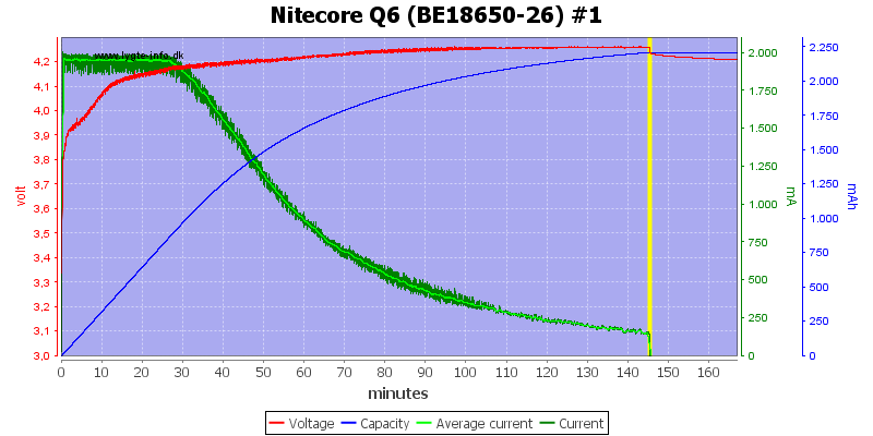 Nitecore%20Q6%20%28BE18650-26%29%20%231
