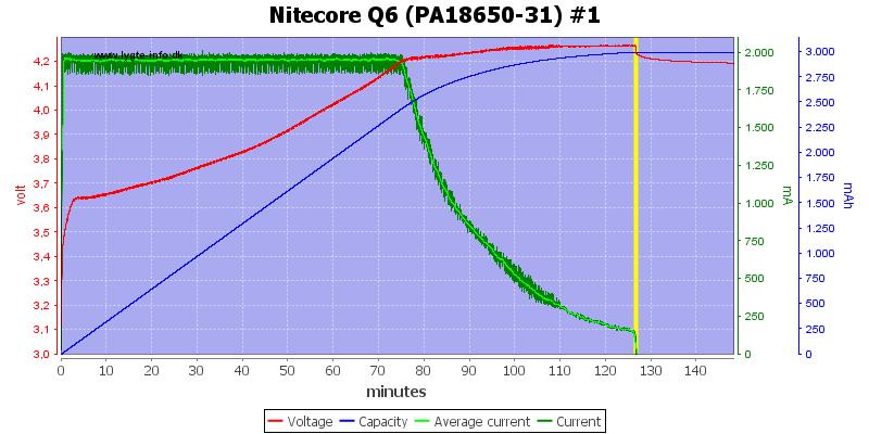 Nitecore%20Q6%20%28PA18650-31%29%20%231