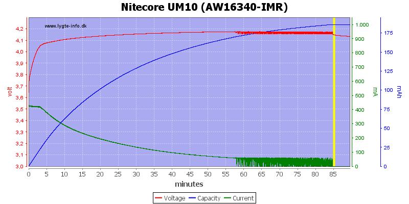 Nitecore%20UM10%20(AW16340-IMR)