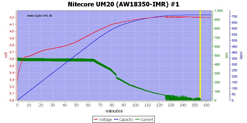 Nitecore%20UM20%20(AW18350-IMR)%20%231